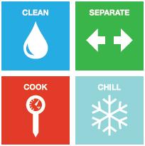 food safety steps from fda.gov