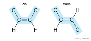 Trans and cis carbon chains from A Dash of Science.com